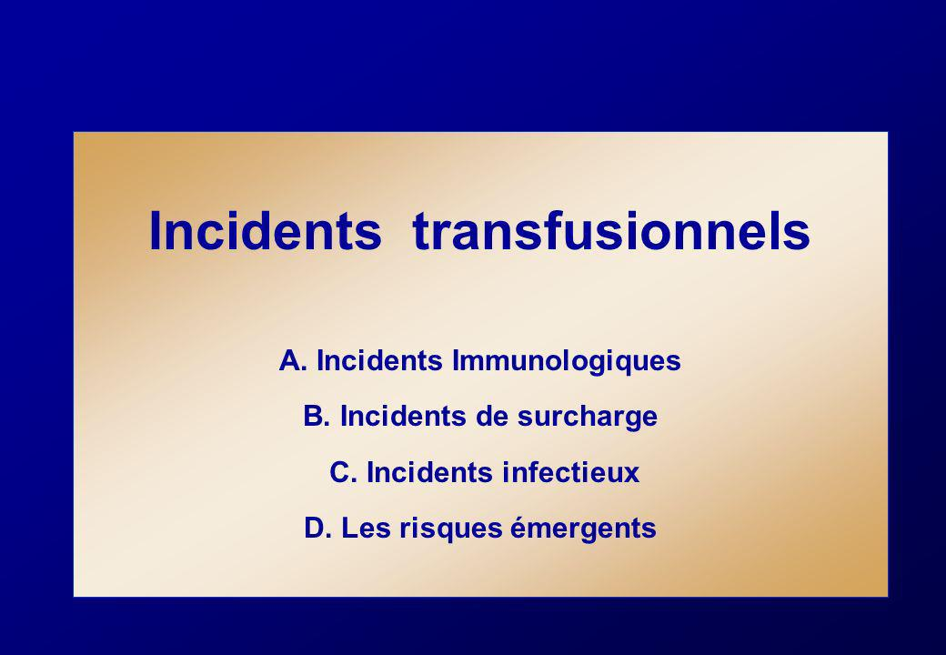 Incidents transfusionnels