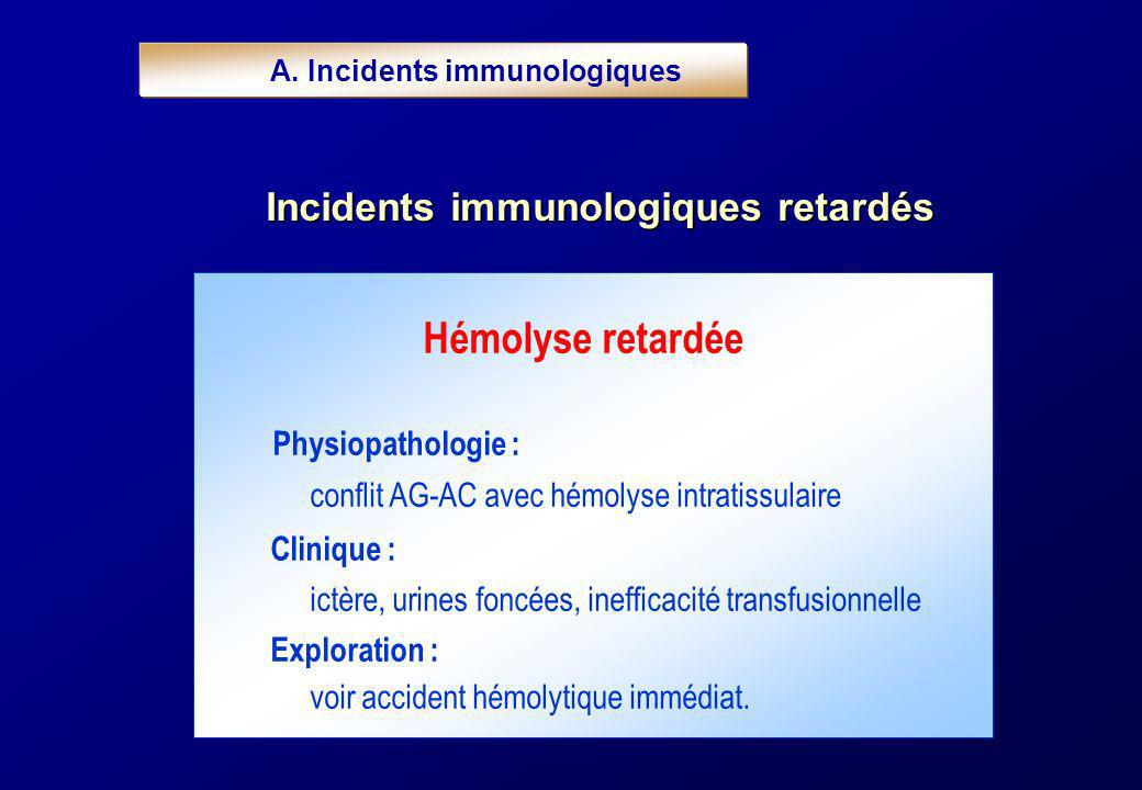 Incidents immunologiques retardés