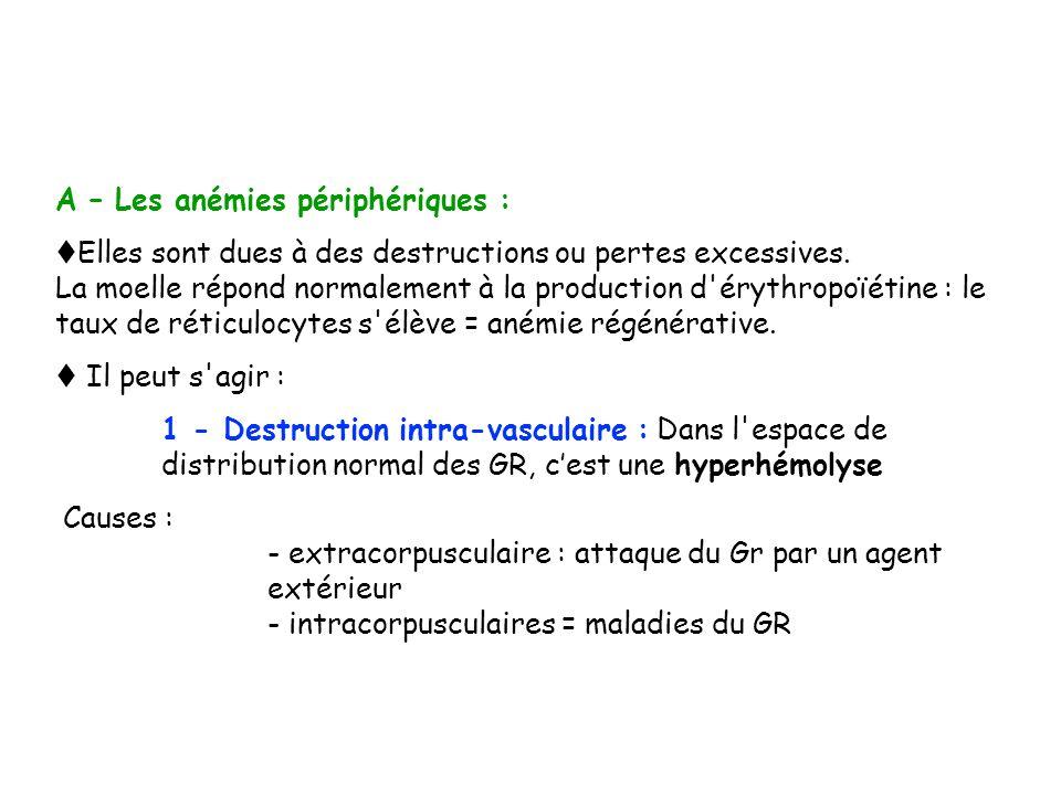 A – Les anémies périphériques :