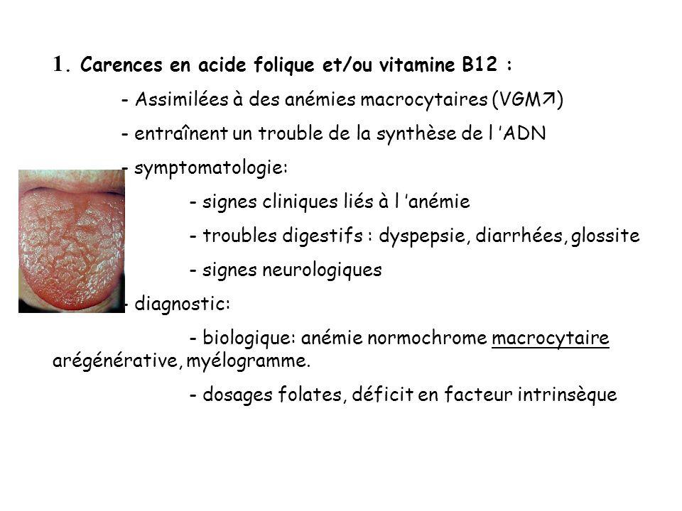1. Carences en acide folique et/ou vitamine B12 :