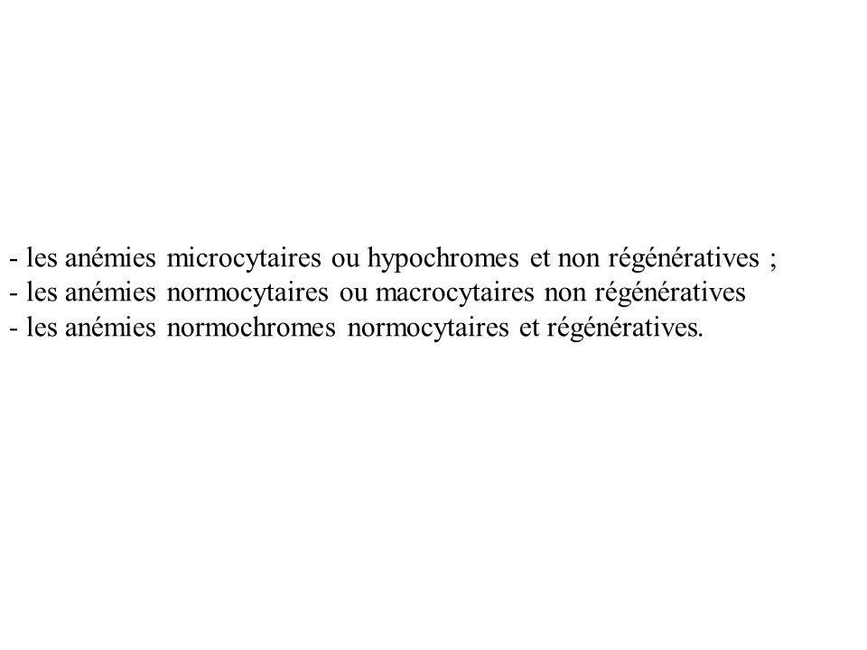 - les anémies microcytaires ou hypochromes et non régénératives ;