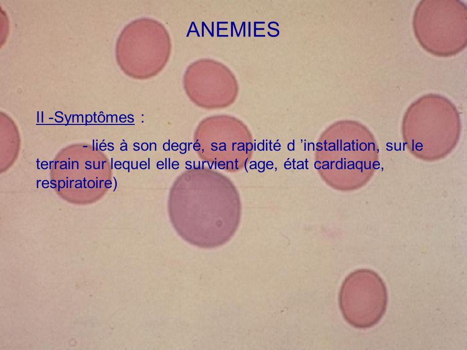 ANEMIES II -Symptômes :