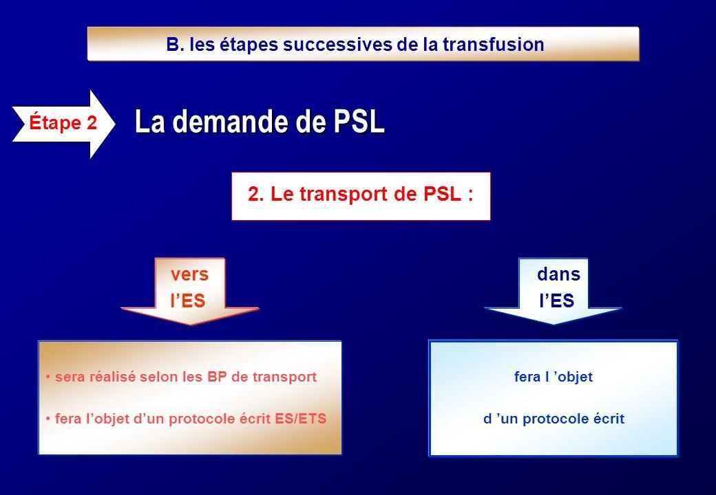 La demande de PSL 2. Le transport de PSL : Étape 2