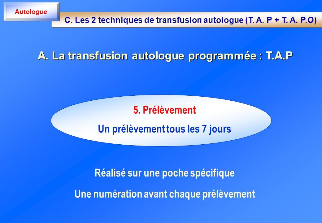 A. La transfusion autologue programmée : T.A.P