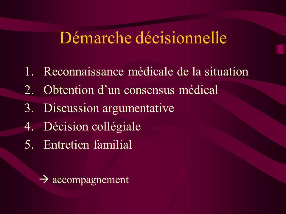 Démarche décisionnelle