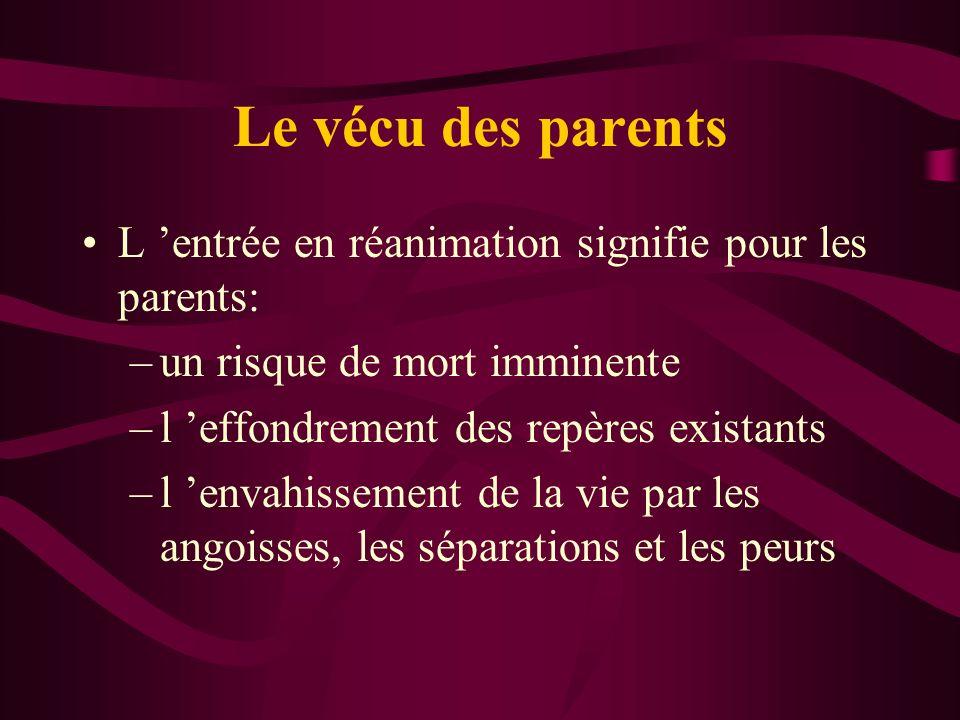 Le vécu des parents L 'entrée en réanimation signifie pour les parents: un risque de mort imminente.