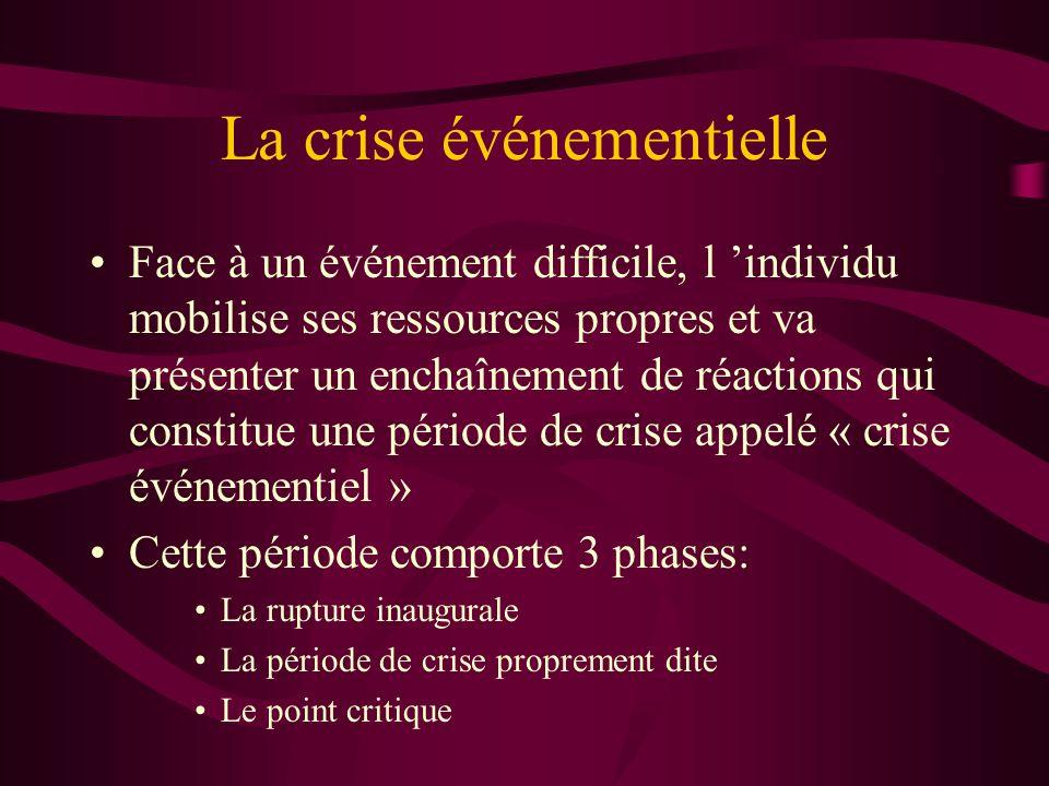 La crise événementielle