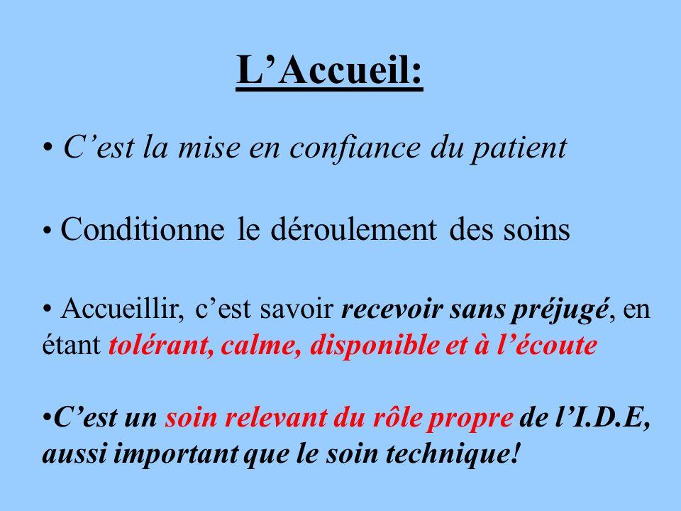 L'Accueil: C'est la mise en confiance du patient