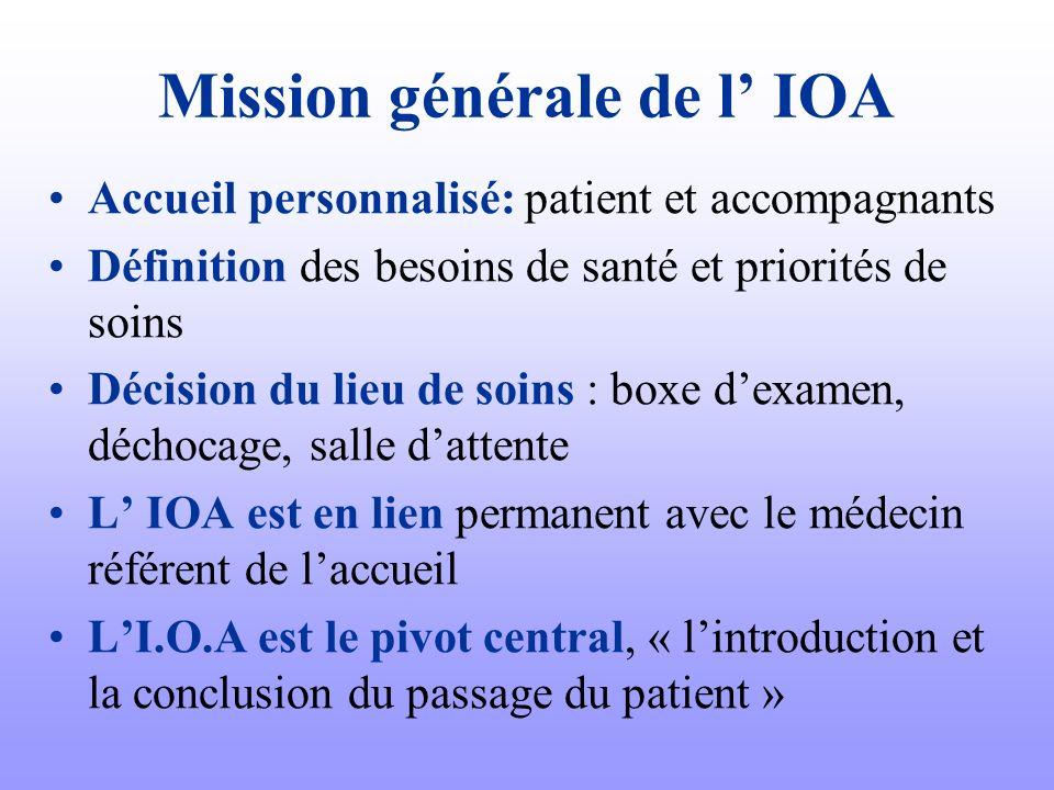 Mission générale de l' IOA