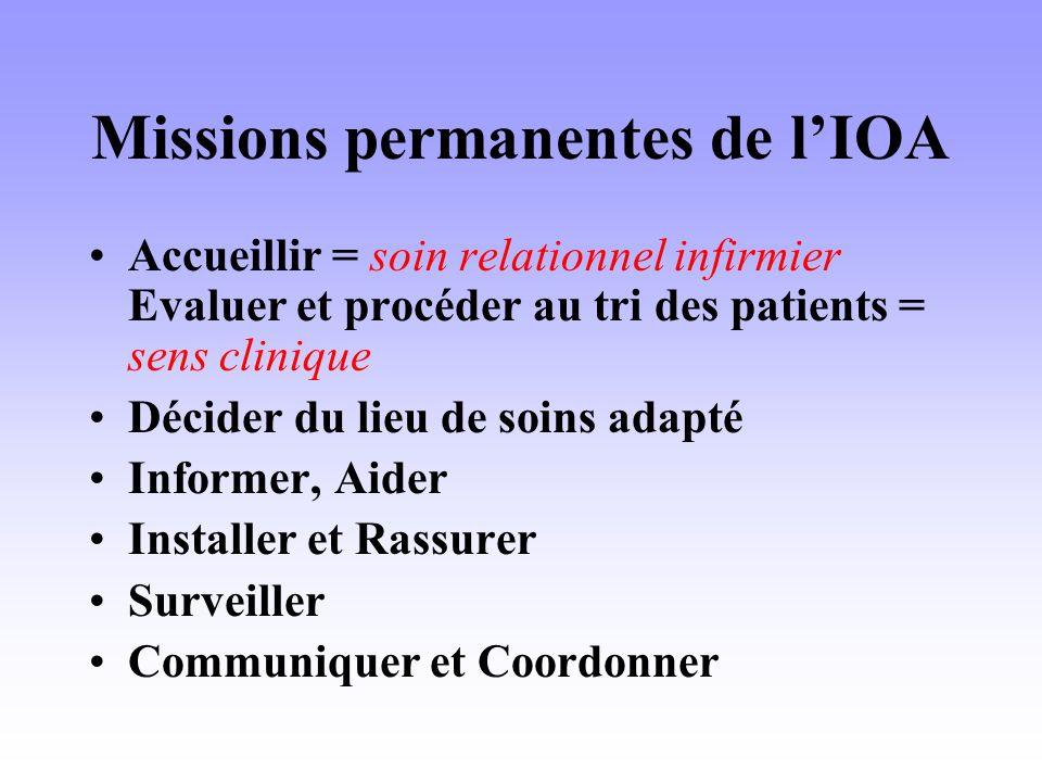 Missions permanentes de l'IOA