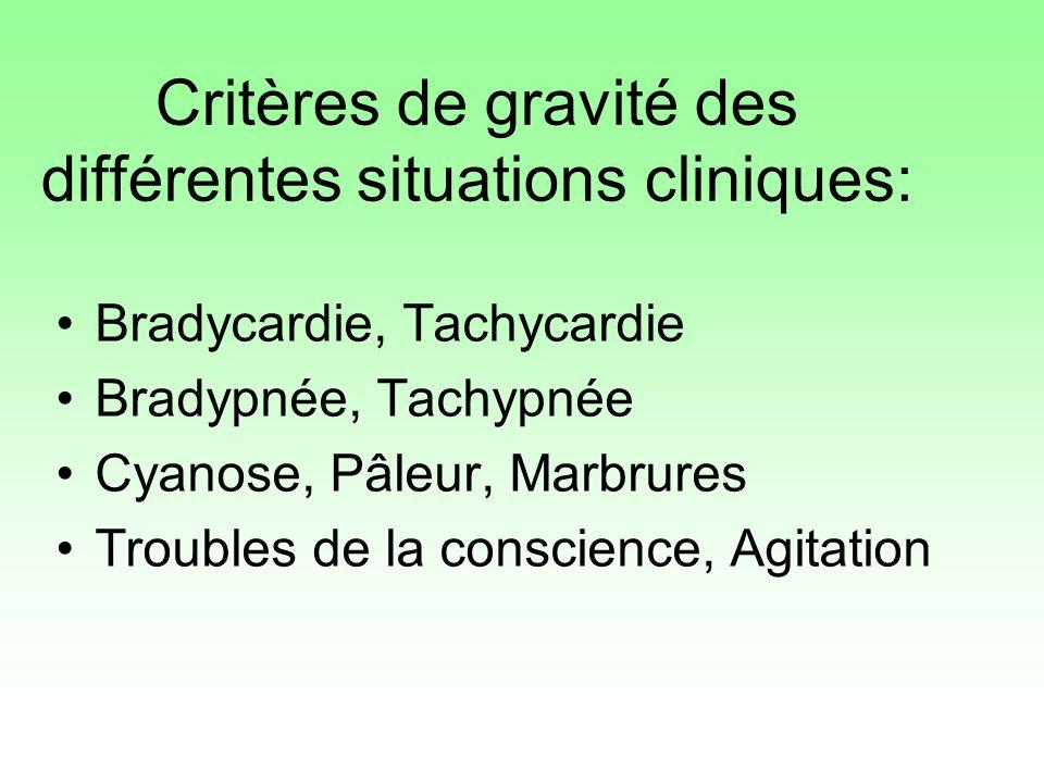 Critères de gravité des différentes situations cliniques: