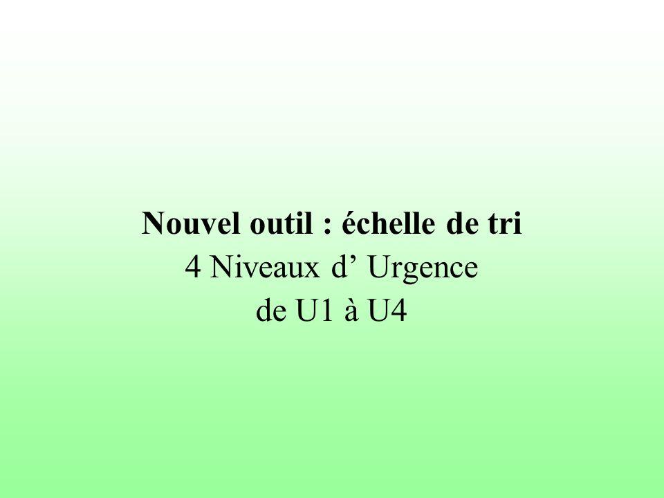 Nouvel outil : échelle de tri 4 Niveaux d' Urgence de U1 à U4
