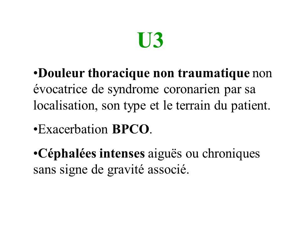 U3Douleur thoracique non traumatique non évocatrice de syndrome coronarien par sa localisation, son type et le terrain du patient.