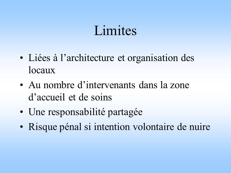 Limites Liées à l'architecture et organisation des locaux