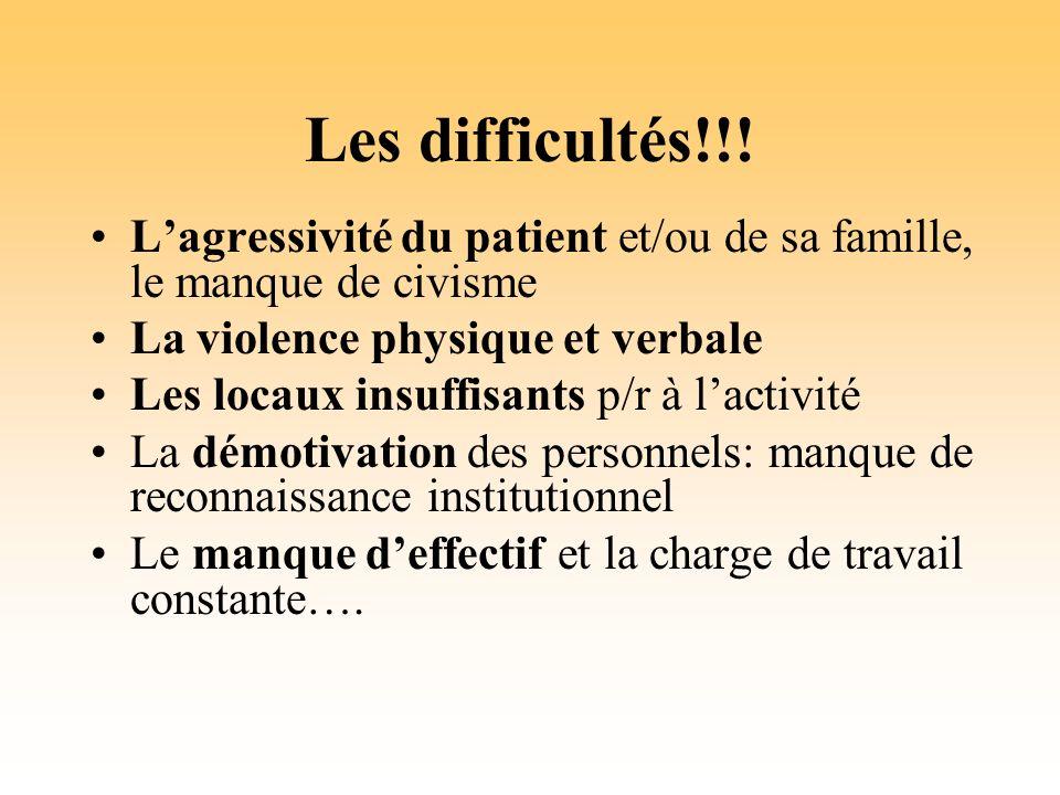 Les difficultés!!!L'agressivité du patient et/ou de sa famille, le manque de civisme. La violence physique et verbale.