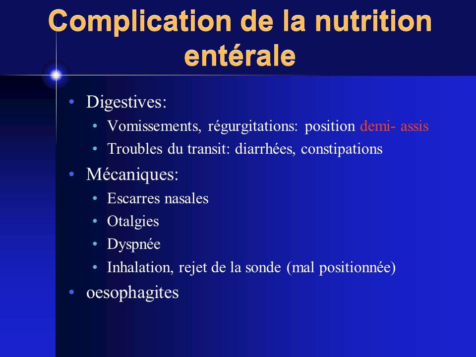 Complication de la nutrition entérale