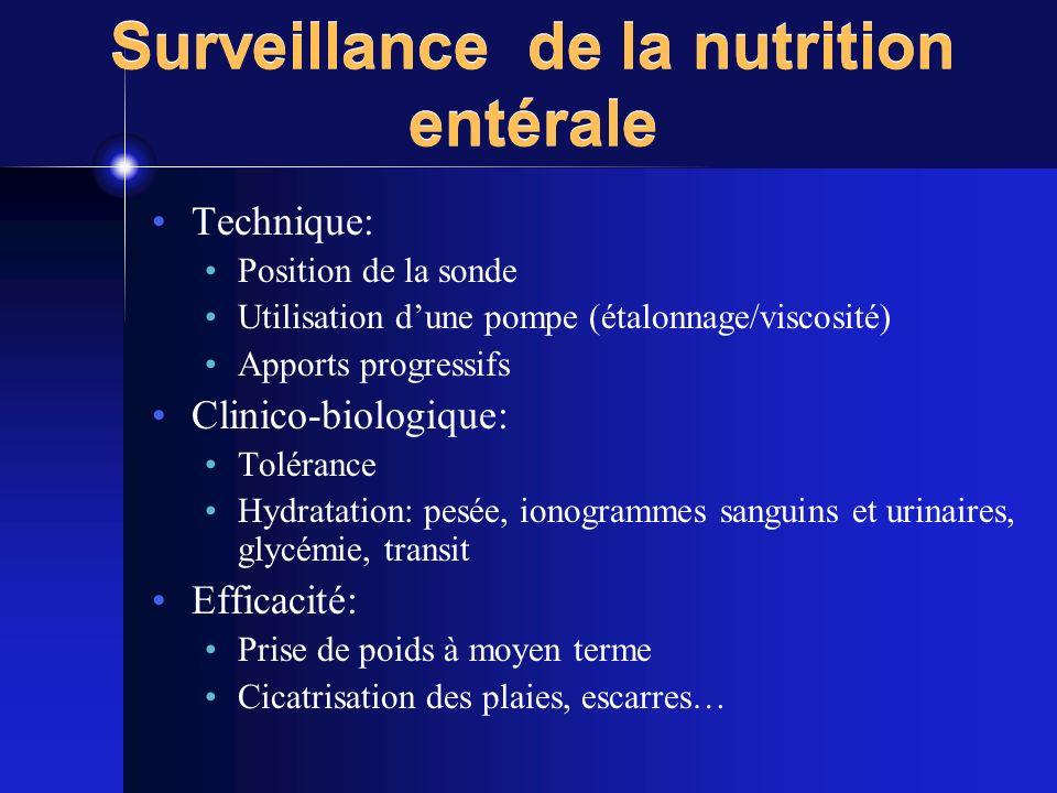 Surveillance de la nutrition entérale