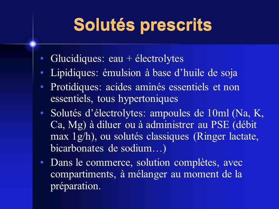 Solutés prescrits Glucidiques: eau + électrolytes