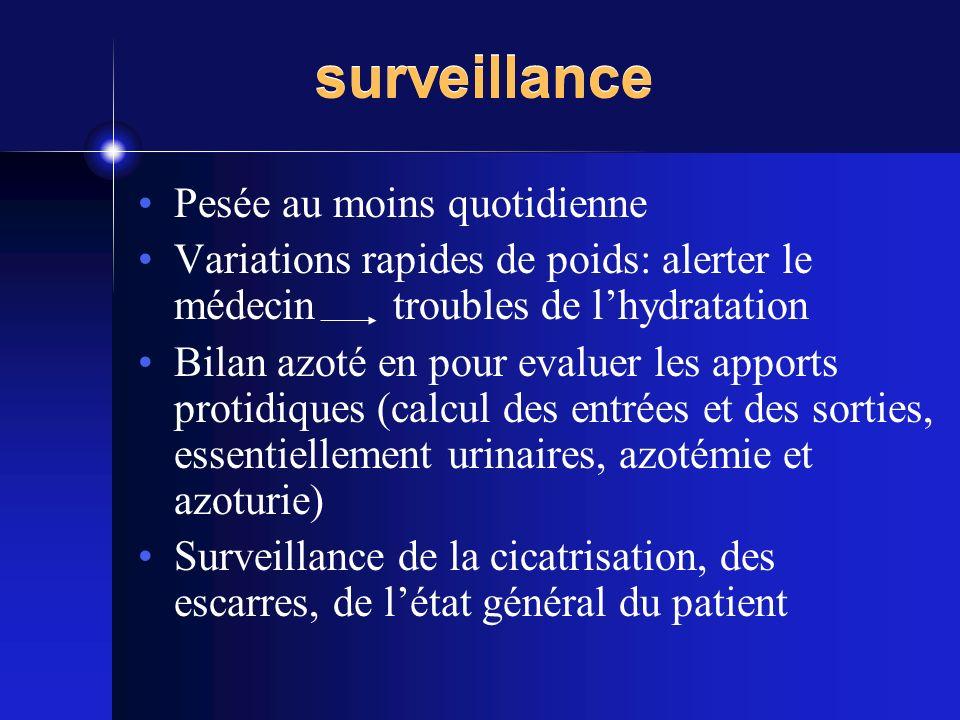 surveillance Pesée au moins quotidienne