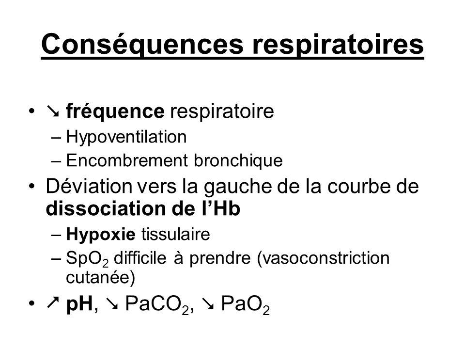 Conséquences respiratoires