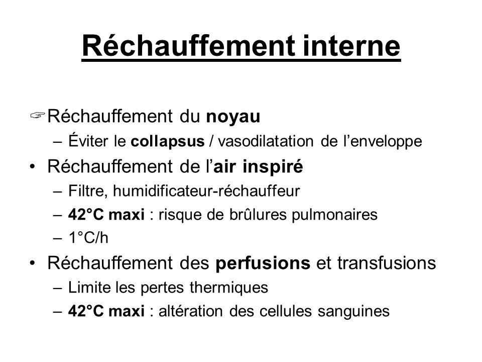 Réchauffement interne