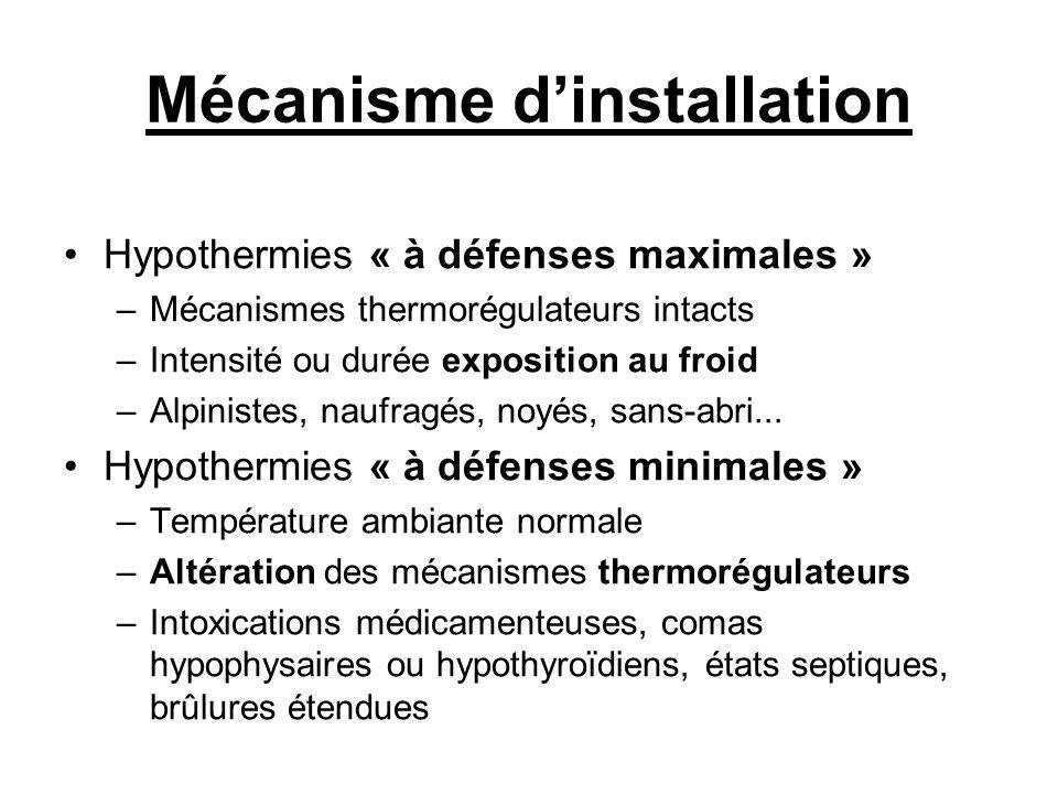 Mécanisme d'installation