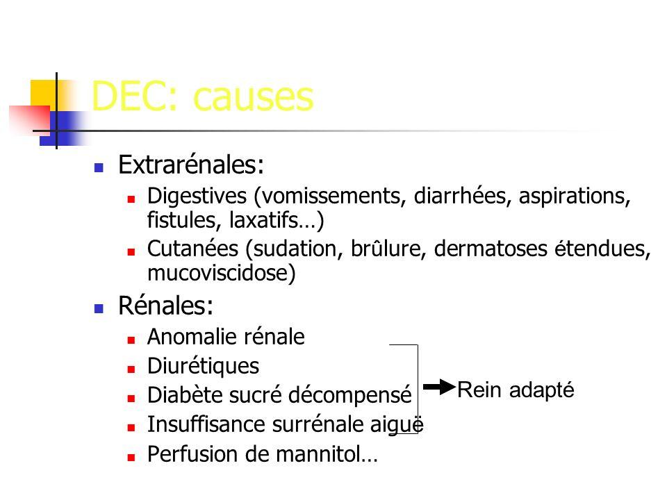DEC: causes Extrarénales: Rénales: