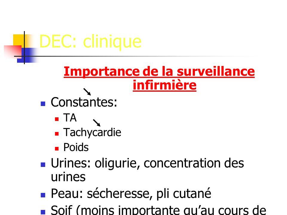 Importance de la surveillance infirmière