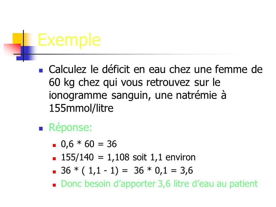 Exemple Calculez le déficit en eau chez une femme de 60 kg chez qui vous retrouvez sur le ionogramme sanguin, une natrémie à 155mmol/litre.