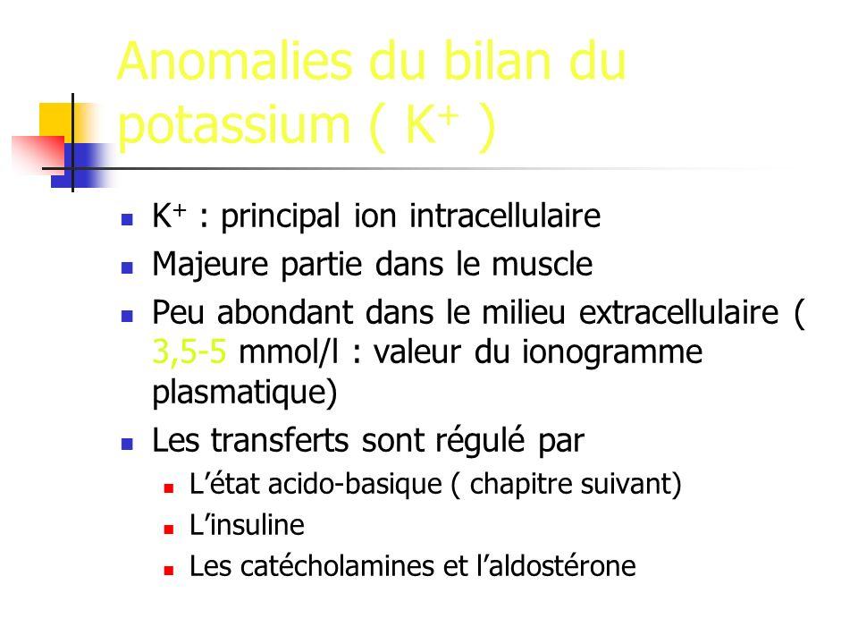Anomalies du bilan du potassium ( K+ )