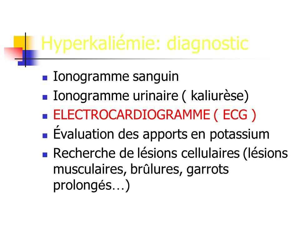 Hyperkaliémie: diagnostic
