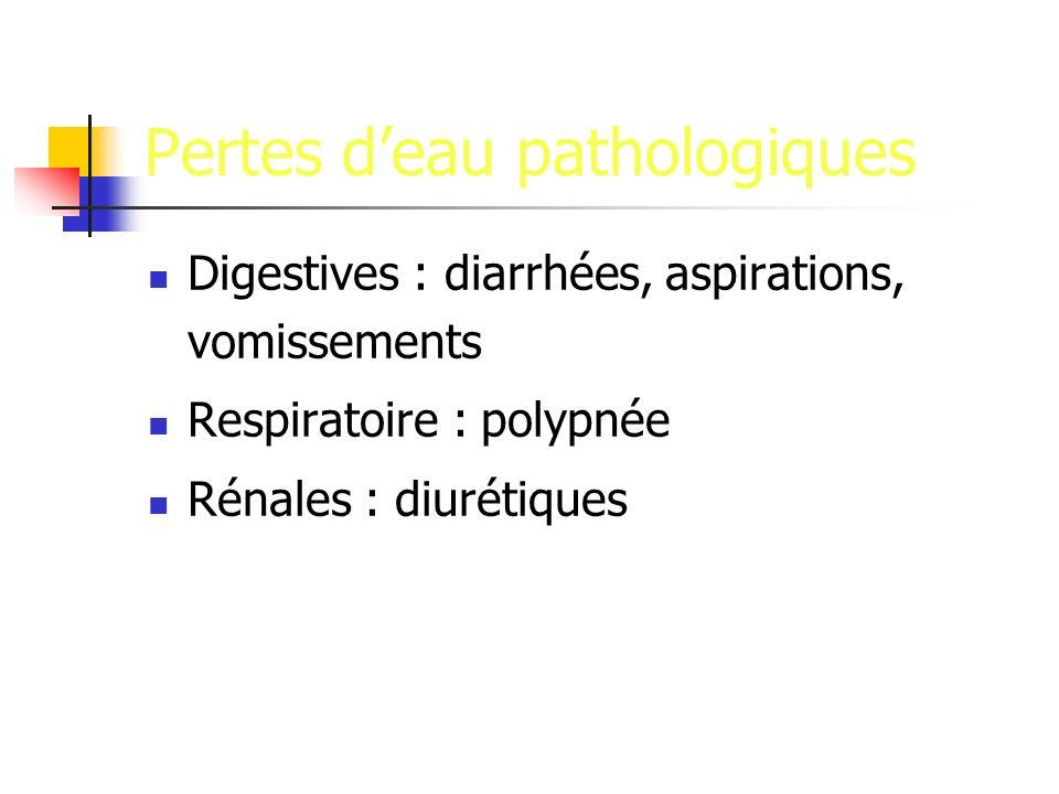 Pertes d'eau pathologiques
