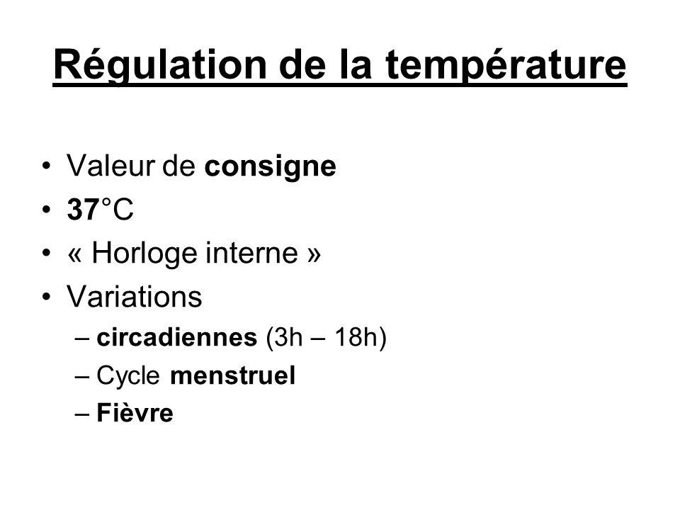 Régulation de la température