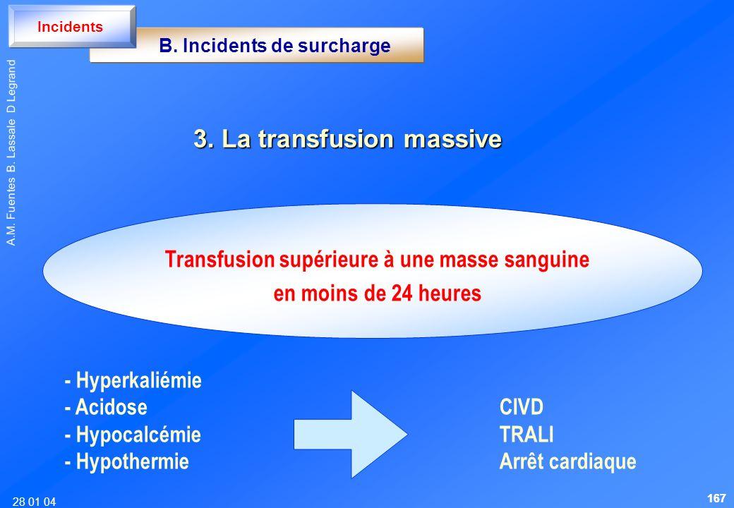B. Incidents de surcharge Transfusion supérieure à une masse sanguine