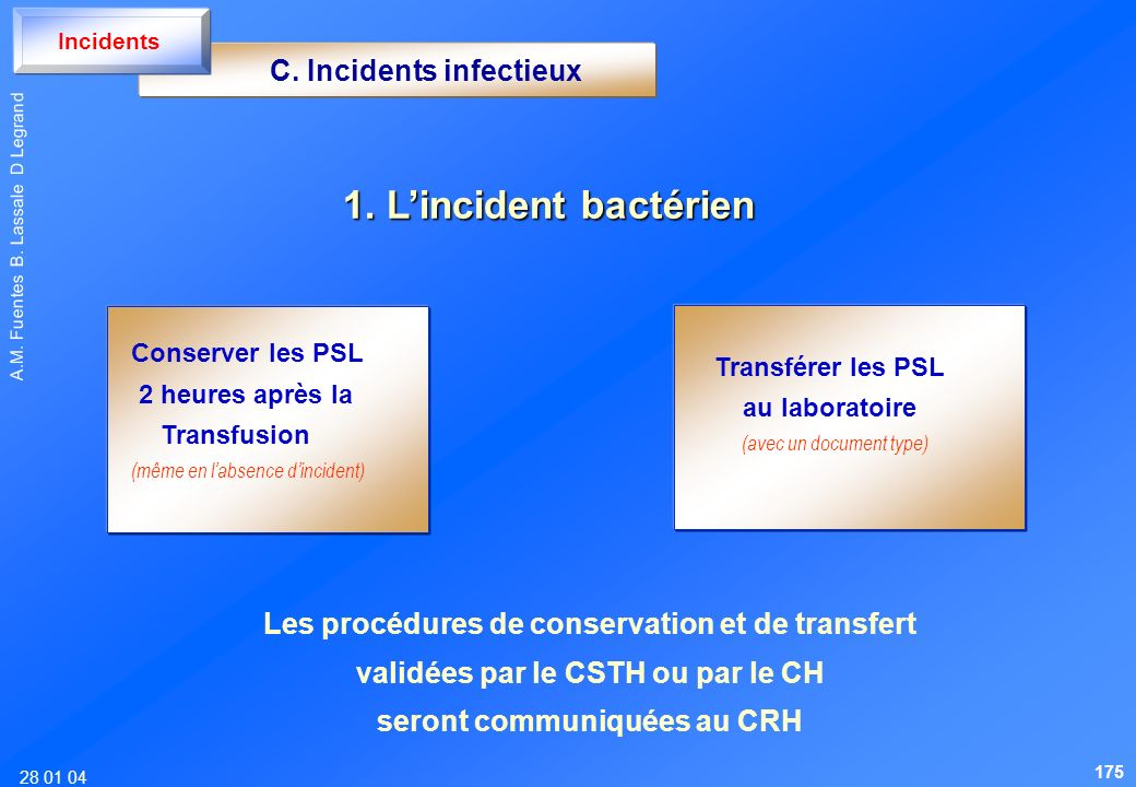 1. L'incident bactérien C. Incidents infectieux