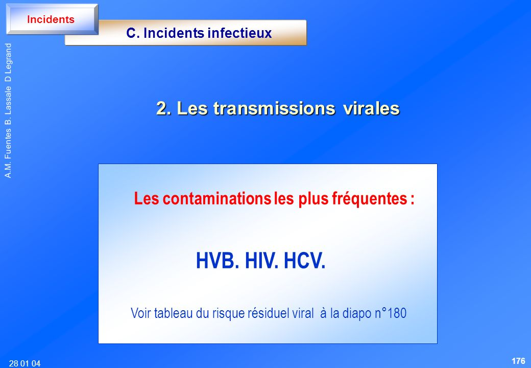 C. Incidents infectieux