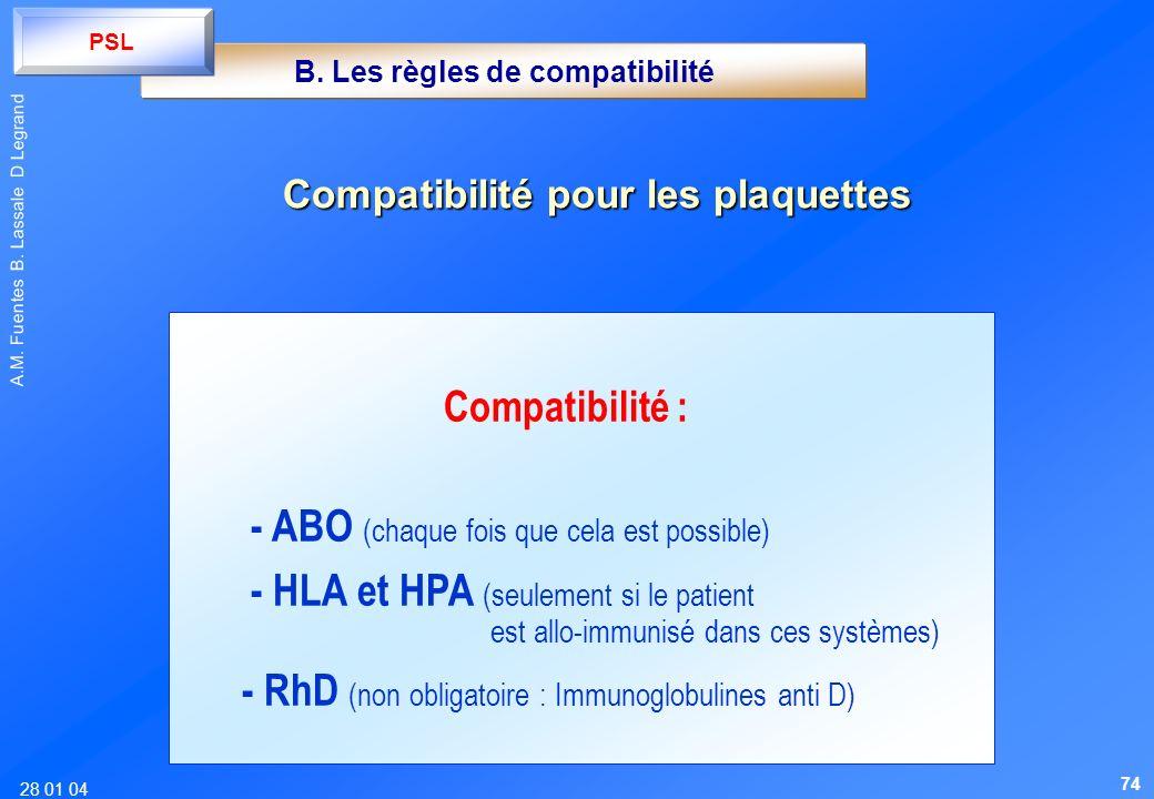 Compatibilité pour les plaquettes