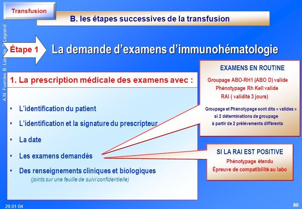 La demande d'examens d'immunohématologie