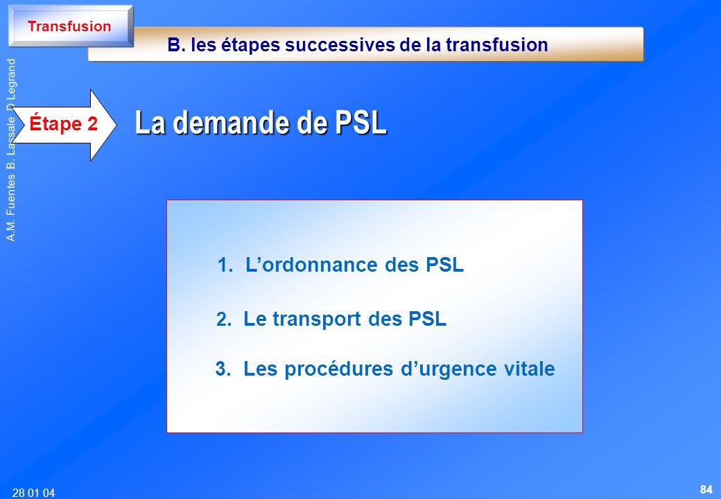 La demande de PSL 1. L'ordonnance des PSL