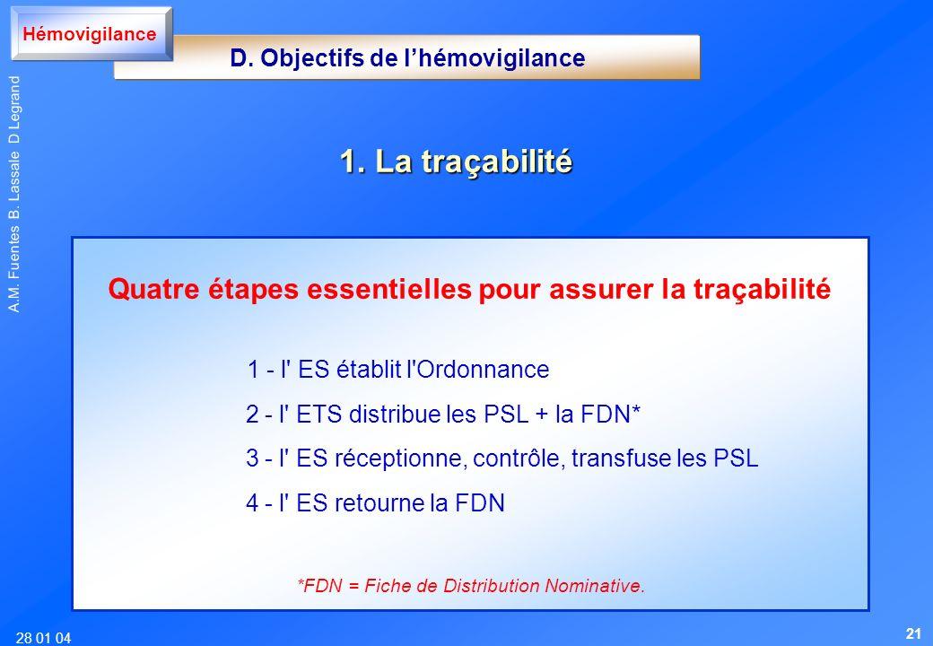 Hémovigilance D. Objectifs de l'hémovigilance. 1. La traçabilité. Quatre étapes essentielles pour assurer la traçabilité.