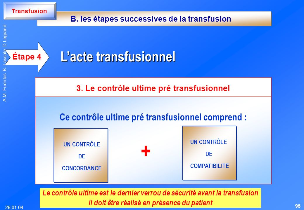 + L'acte transfusionnel