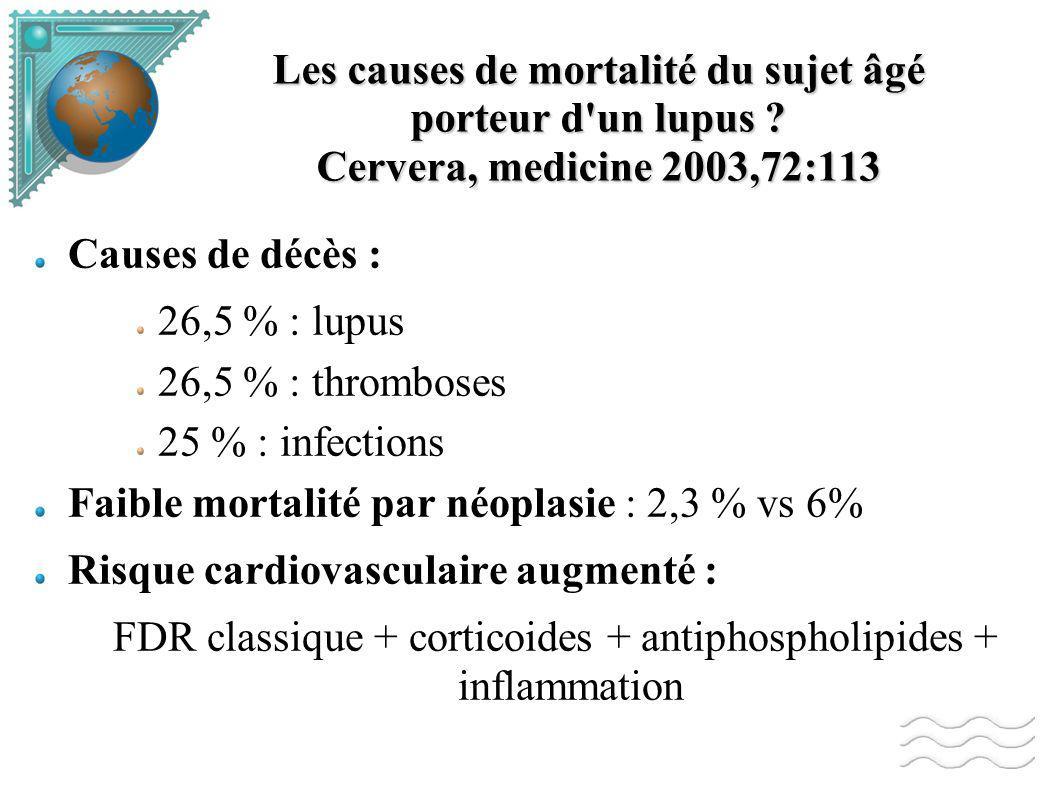FDR classique + corticoides + antiphospholipides + inflammation