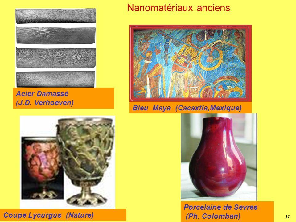 Nanomatériaux anciens
