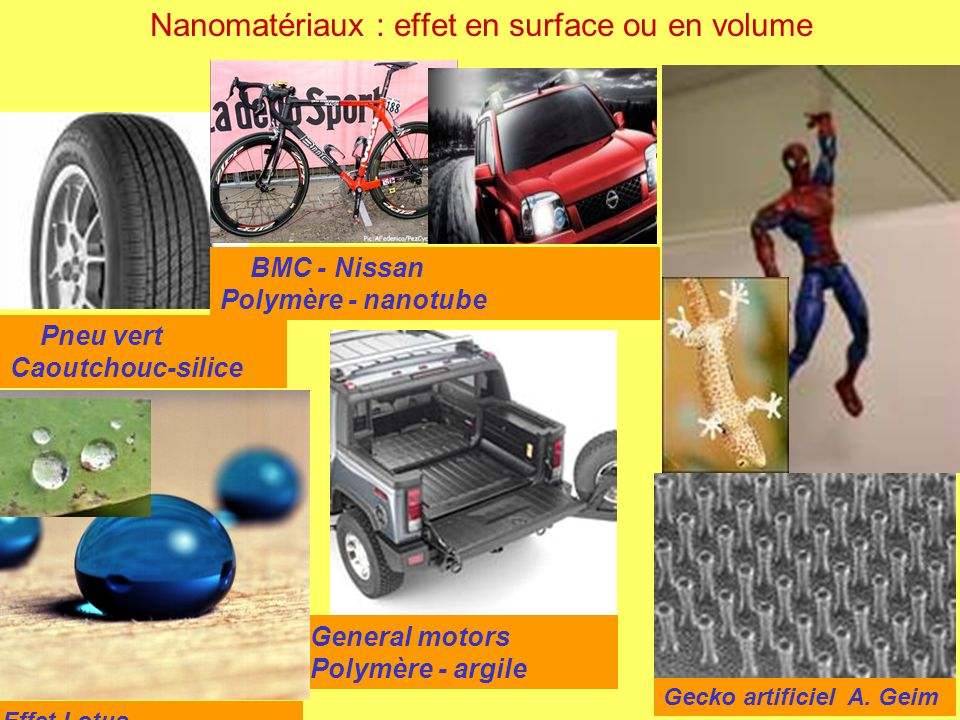 Nanomatériaux : effet en surface ou en volume