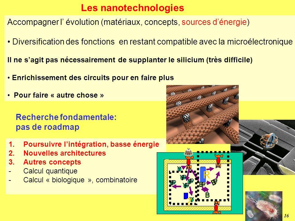 Les nanotechnologies R Z