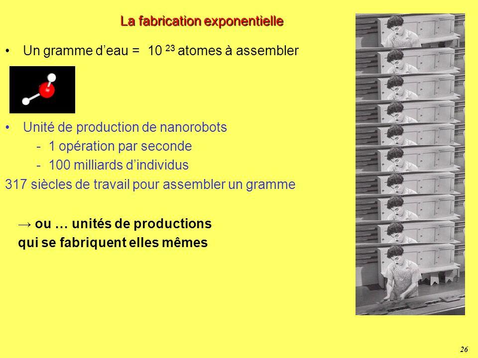 La fabrication exponentielle