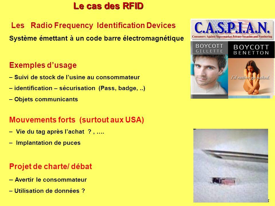 Le cas des RFID Exemples d'usage Mouvements forts (surtout aux USA)