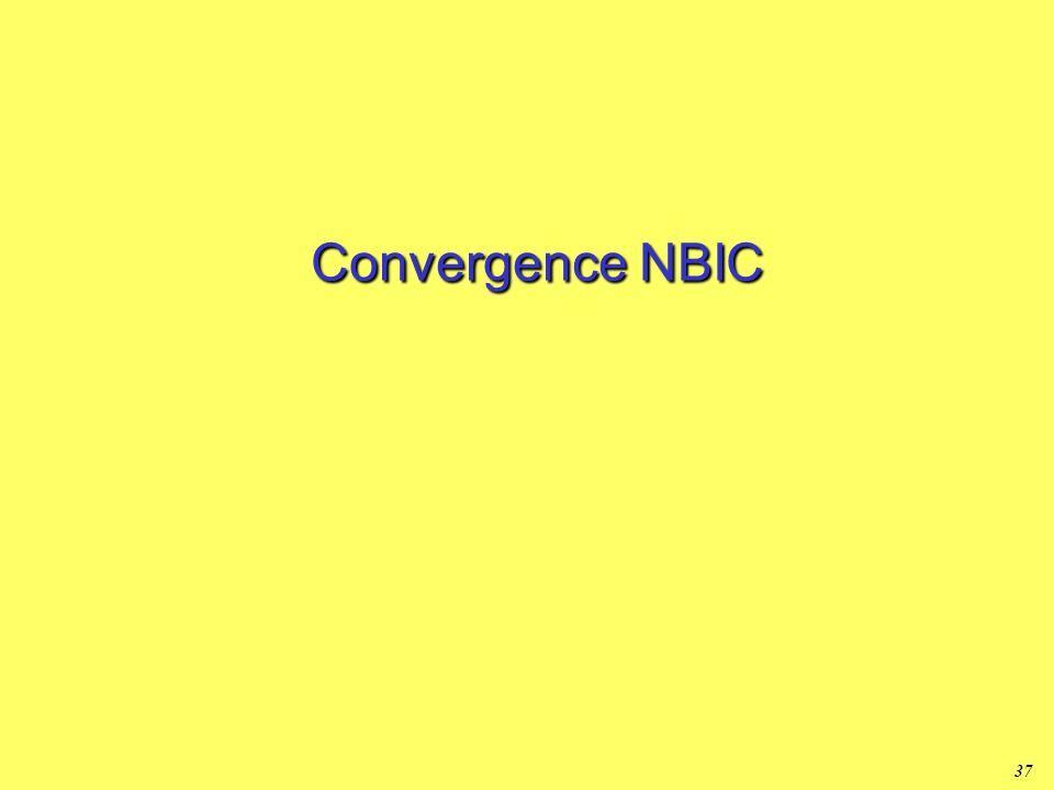 Convergence NBIC