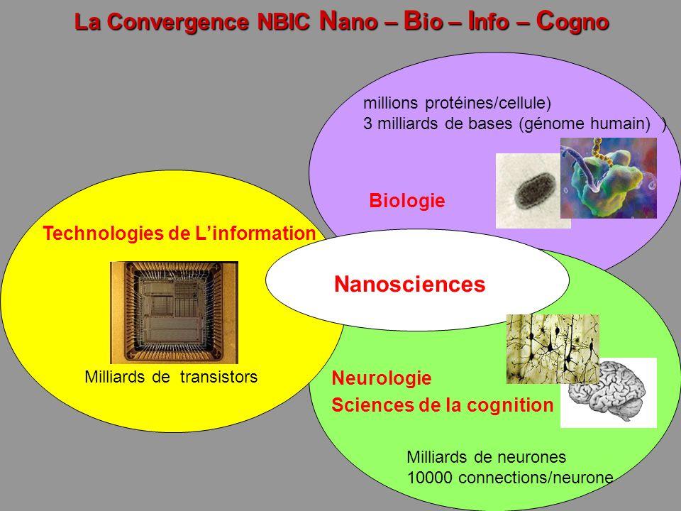 La Convergence NBIC Nano – Bio – Info – Cogno