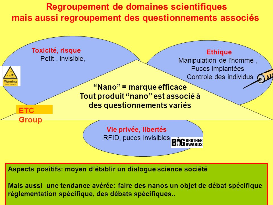 Regroupement de domaines scientifiques mais aussi regroupement des questionnements associés